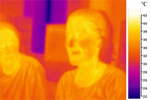 Far Infrared Heat Map